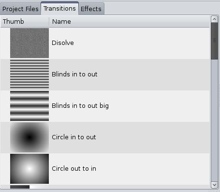 OpenShot Video Editor | Transitions, Transitions, Transitions!